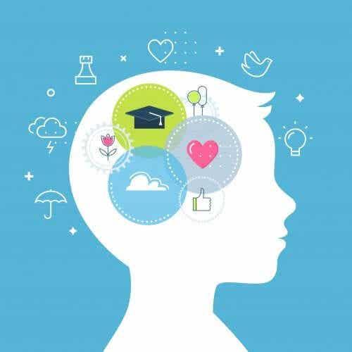 Social-Emotional Abilities in Children