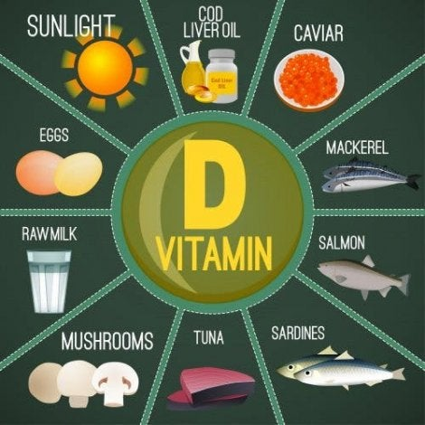 Why Give Vitamin D to Children?