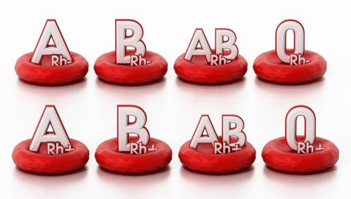 How to Explain Blood Groups to Children