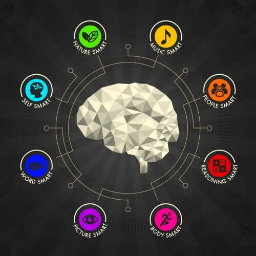 How to Boost Multiple Intelligences at Home