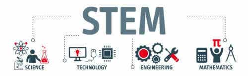 What Is STEM Education?