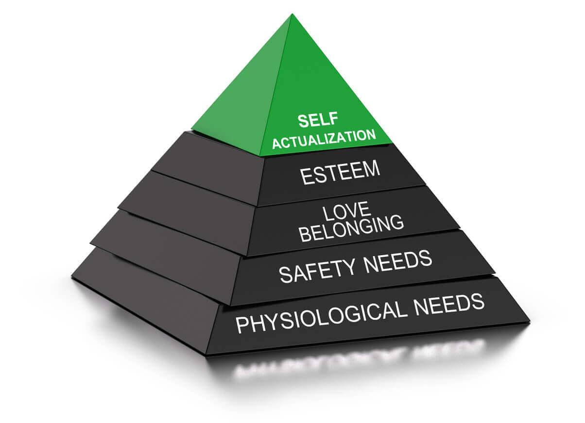Maslow's pyramid of needs.